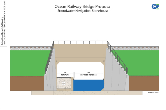 Ocean Bridge proposal